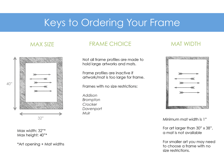 Design Your Frame With These Simple Steps