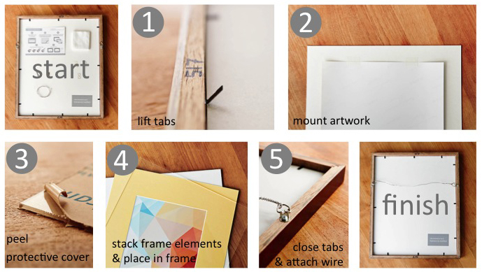 Art Mounting Instructions - custom frames: simple, affordable ...